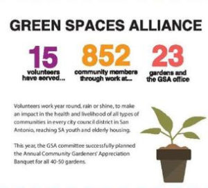 green-spaces