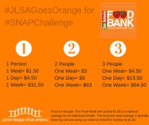 snap-challenge